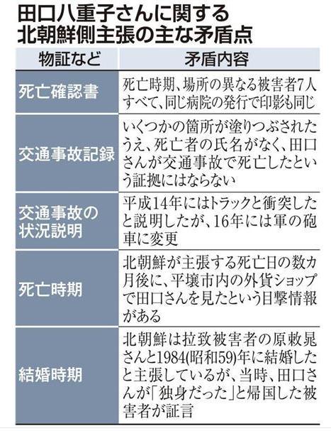 田口八重子さん00