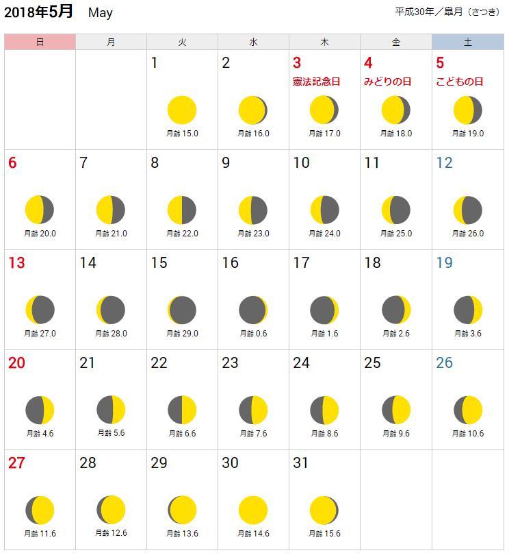 20185月の満月カレンダー