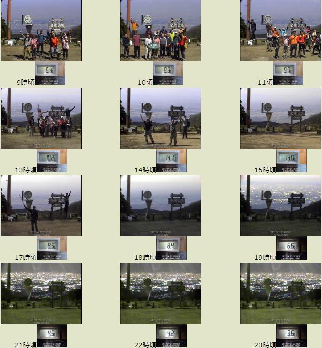 金剛山ライブカメラ01