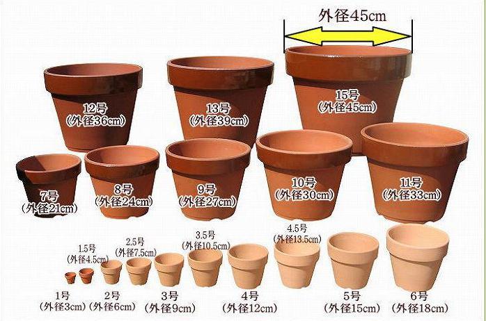 植木鉢のサイズ