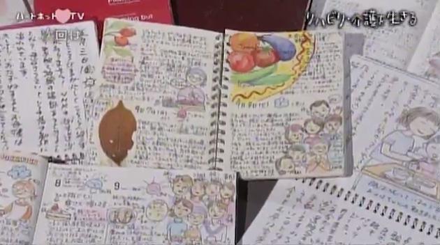 城戸真亜子絵日記