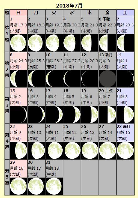 2018年7月満月カレンダー