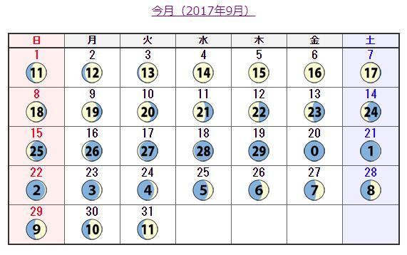 10月月齢カレンダー