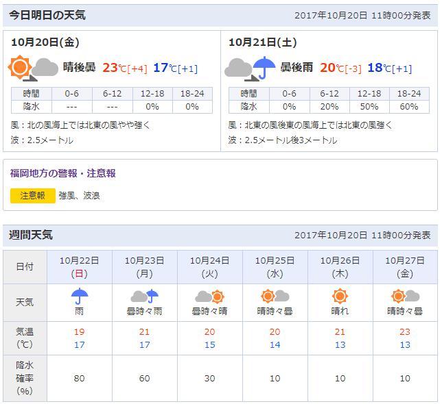 福岡天気10月20日