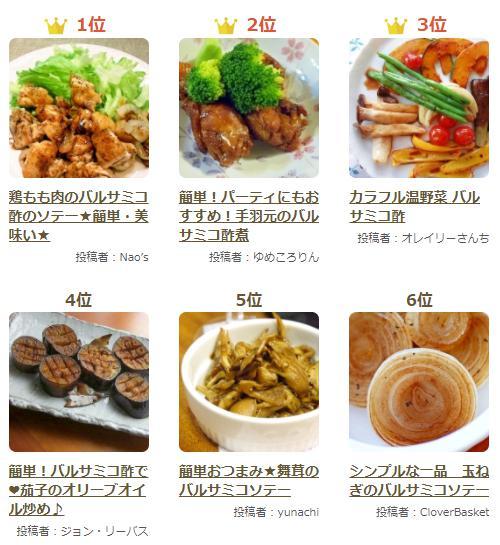 バルサミコ酢レシピ01