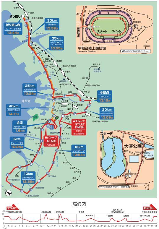 福岡国際マラソン2017コースマップ