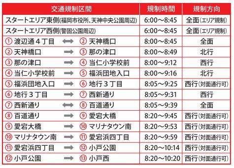 福岡シティマラソン交通規制001