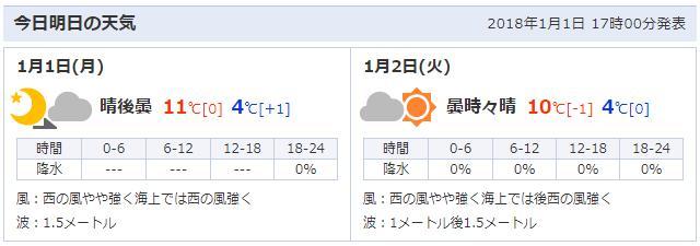 大阪20180101天気