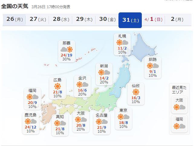 2018年3月31日の天気