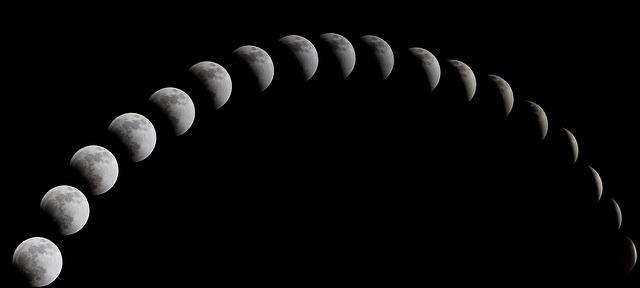皆既月食(2018年7月28日)見頃のピーク時間と方向方角は?