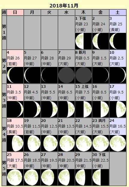 月齢カレンダー20181101