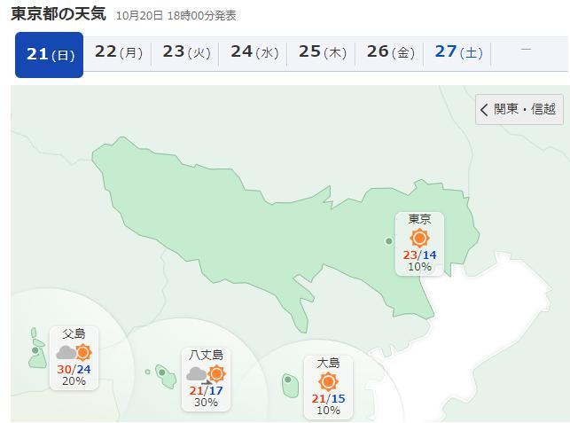 東京の21日のお天気