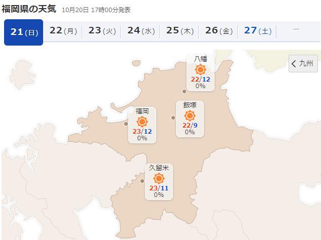 福岡2018年10月21日の天気